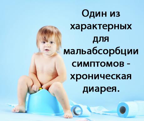 Мальабсорбция у детей