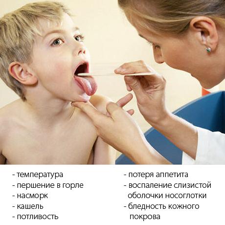 Респираторная микоплазменная инфекция у детей