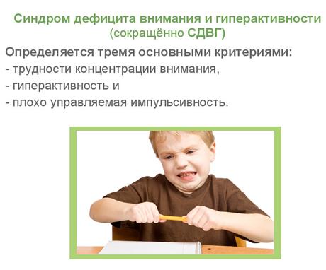 синдрома дефицита внимания и гиперактивности