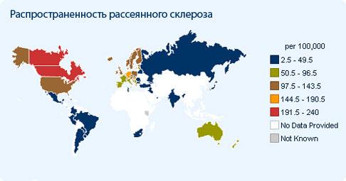 Причины рассеянного склероза - Медицинский портал EUROLAB
